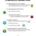 https://conservatoire.etab.ac-lille.fr/files/2021/01/les-observables-engagement4-150x150.png